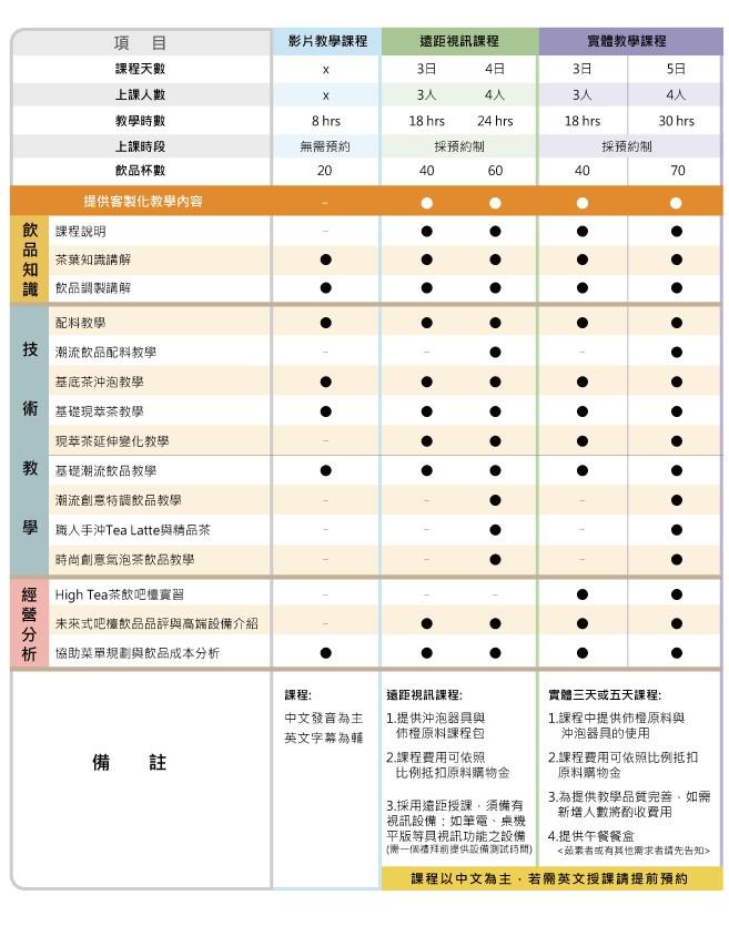 教學課程表